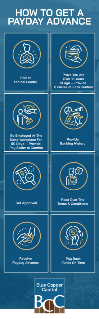 Steps on how to get a payday advance.