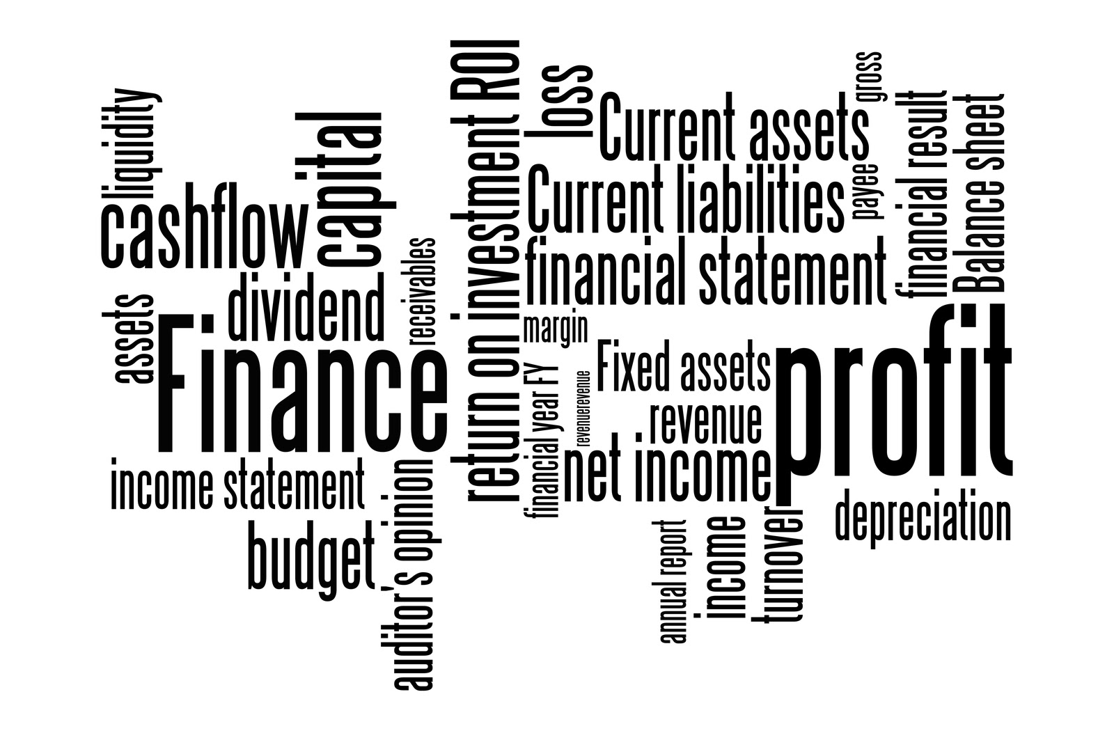 Word cloud illustration of different financial terms